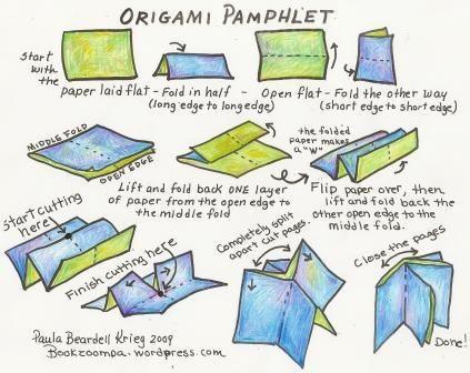 OrigamiBookDiagram